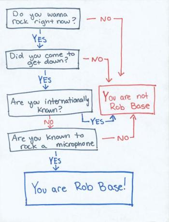 Rob Base Flow Chart